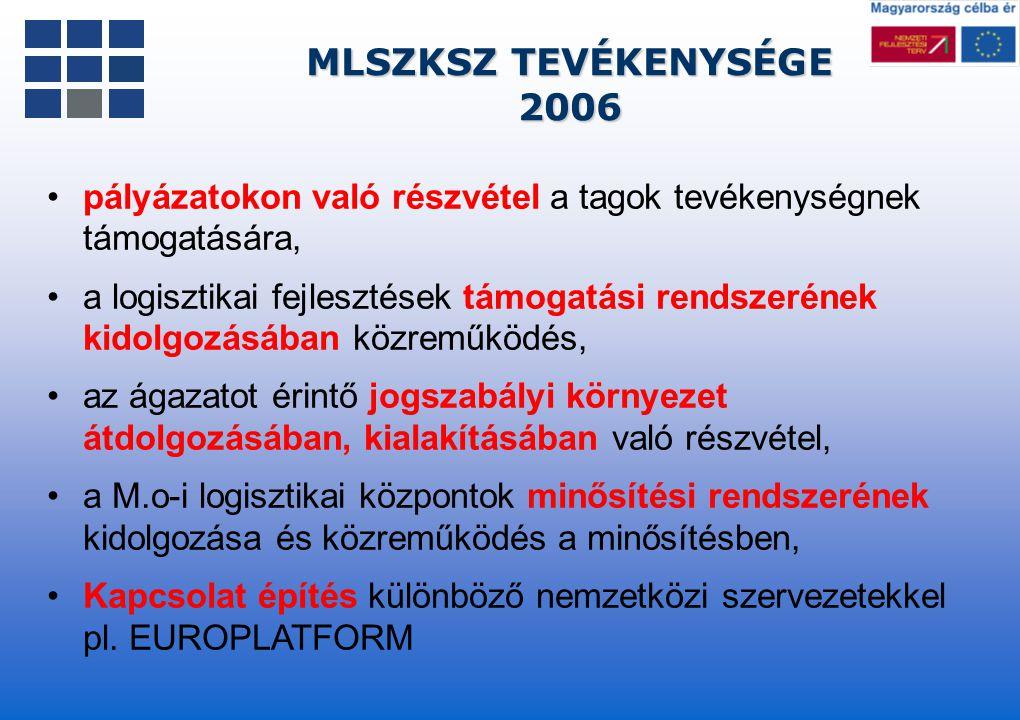 MLSZKSZ TEVÉKENYSÉGE 2006. pályázatokon való részvétel a tagok tevékenységnek támogatására,