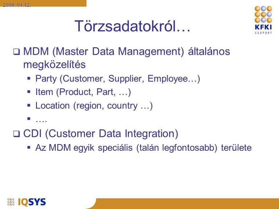 Törzsadatokról… MDM (Master Data Management) általános megközelítés