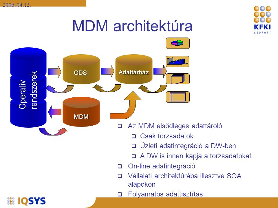 MDM architektúra rendszerek Operatív Az MDM elsődleges adattároló