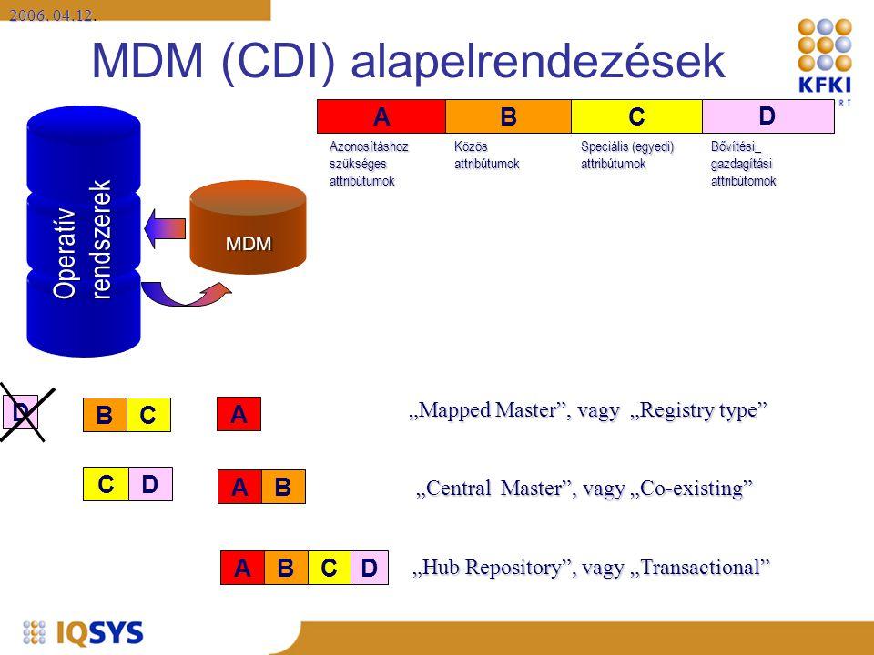 MDM (CDI) alapelrendezések