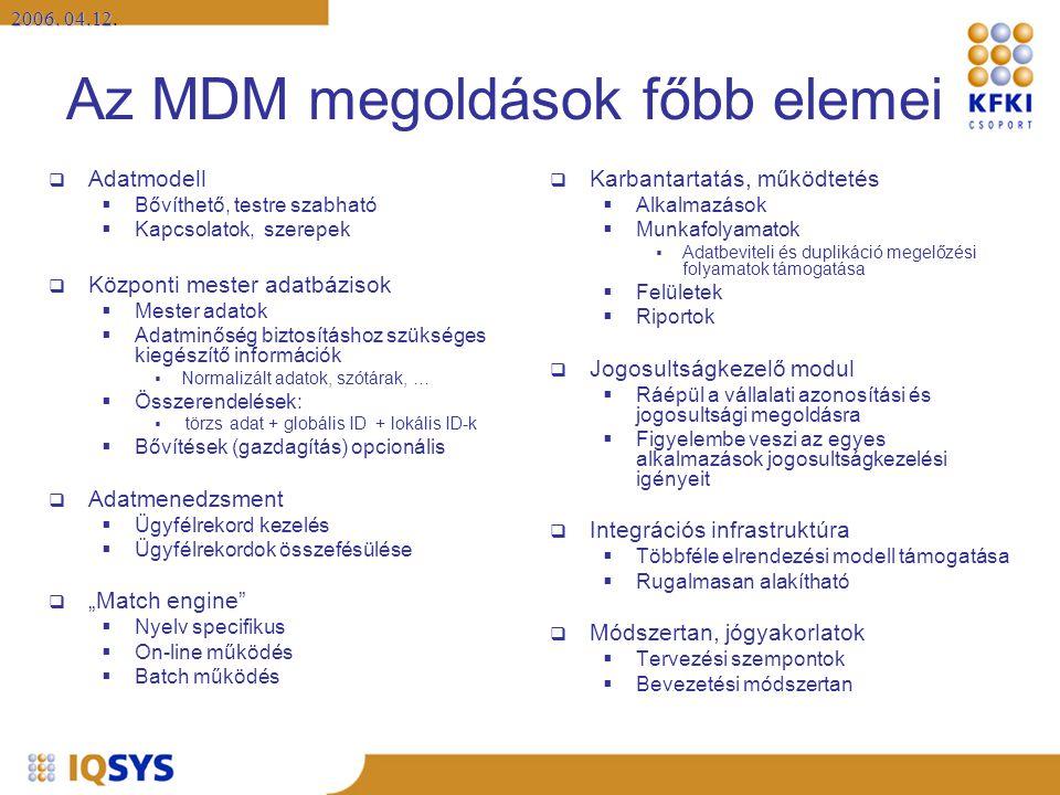 Az MDM megoldások főbb elemei