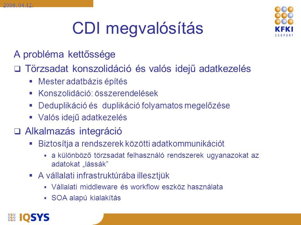 CDI megvalósítás A probléma kettőssége