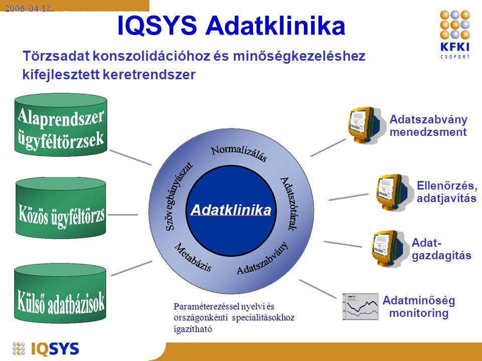 Adatminőség monitoring