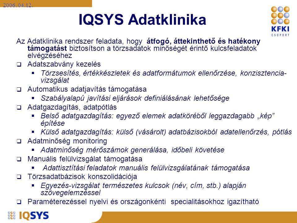IQSYS Adatklinika