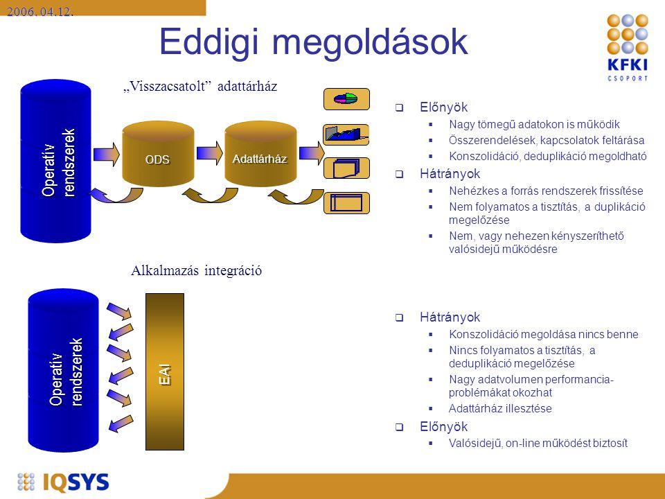 Eddigi megoldások rendszerek Operatív rendszerek Operatív