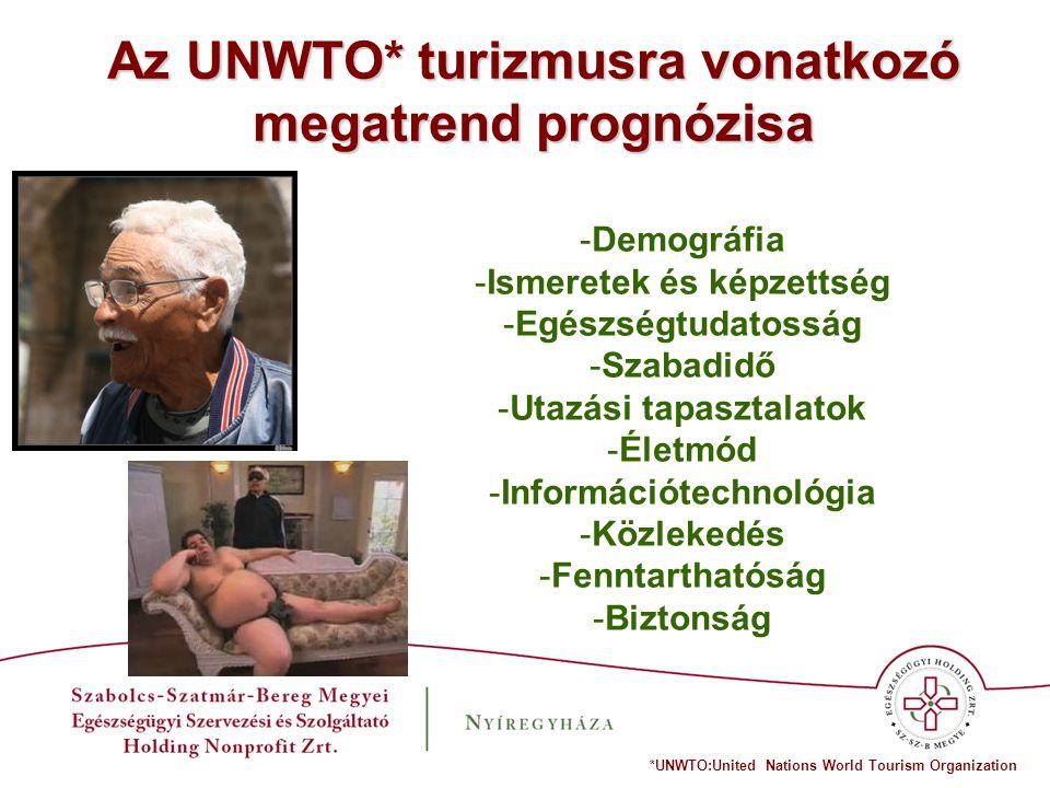 Az UNWTO* turizmusra vonatkozó megatrend prognózisa