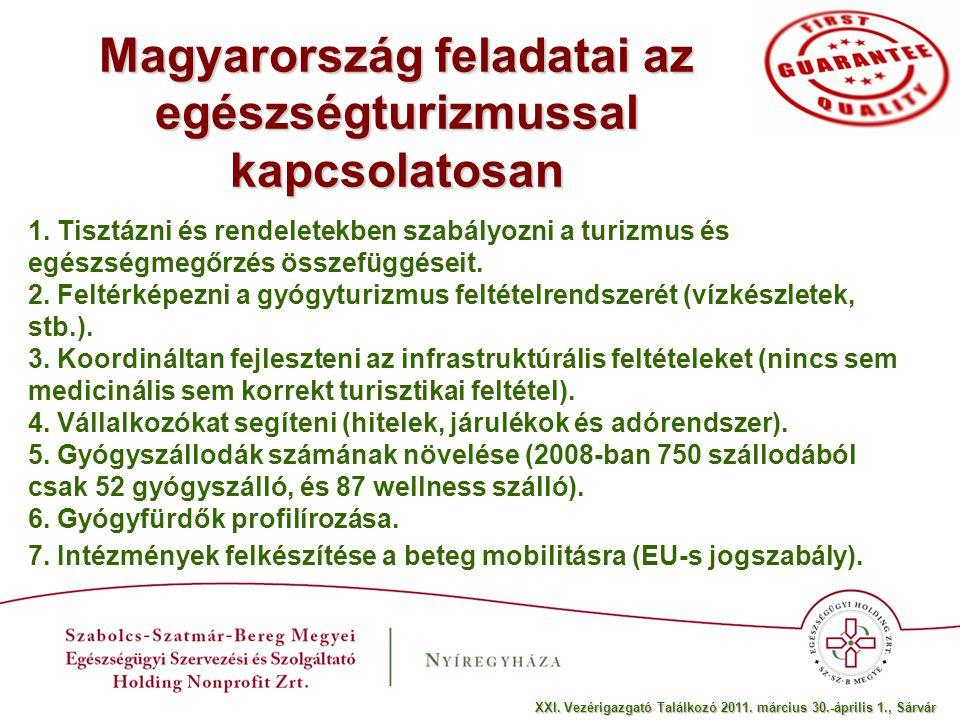 Magyarország feladatai az egészségturizmussal kapcsolatosan