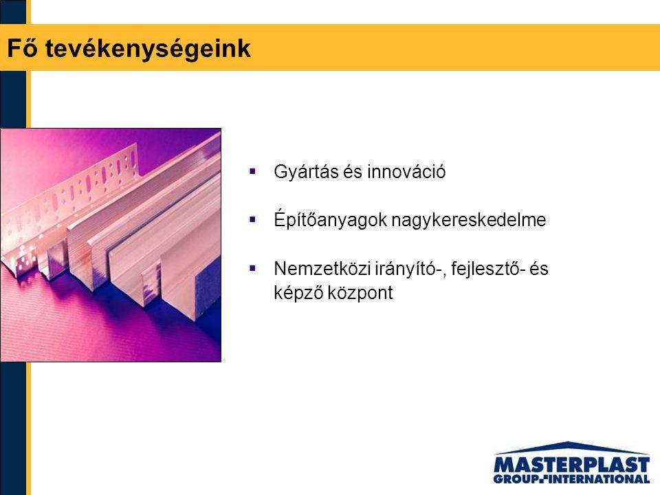 Fő tevékenységeink Gyártás és innováció Építőanyagok nagykereskedelme