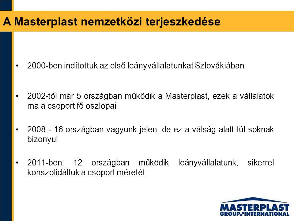 A Masterplast nemzetközi terjeszkedése