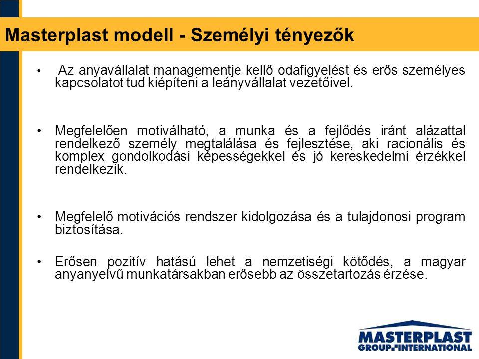 Masterplast modell - Személyi tényezők