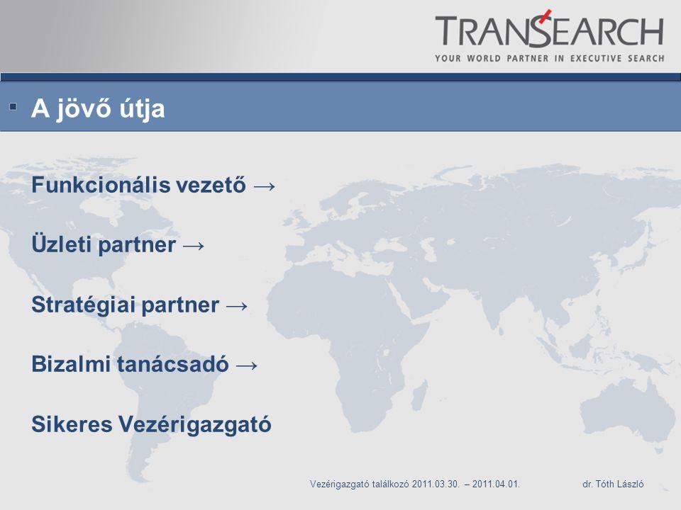 A jövő útja Funkcionális vezető → Üzleti partner →