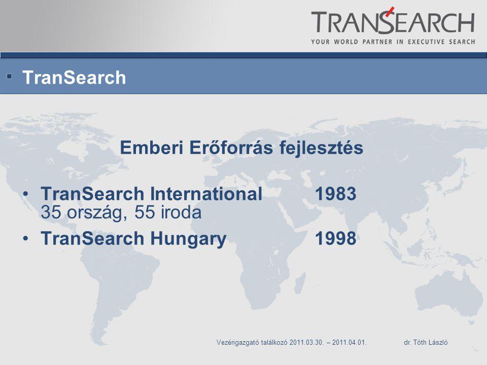 Emberi Erőforrás fejlesztés TranSearch International 1983