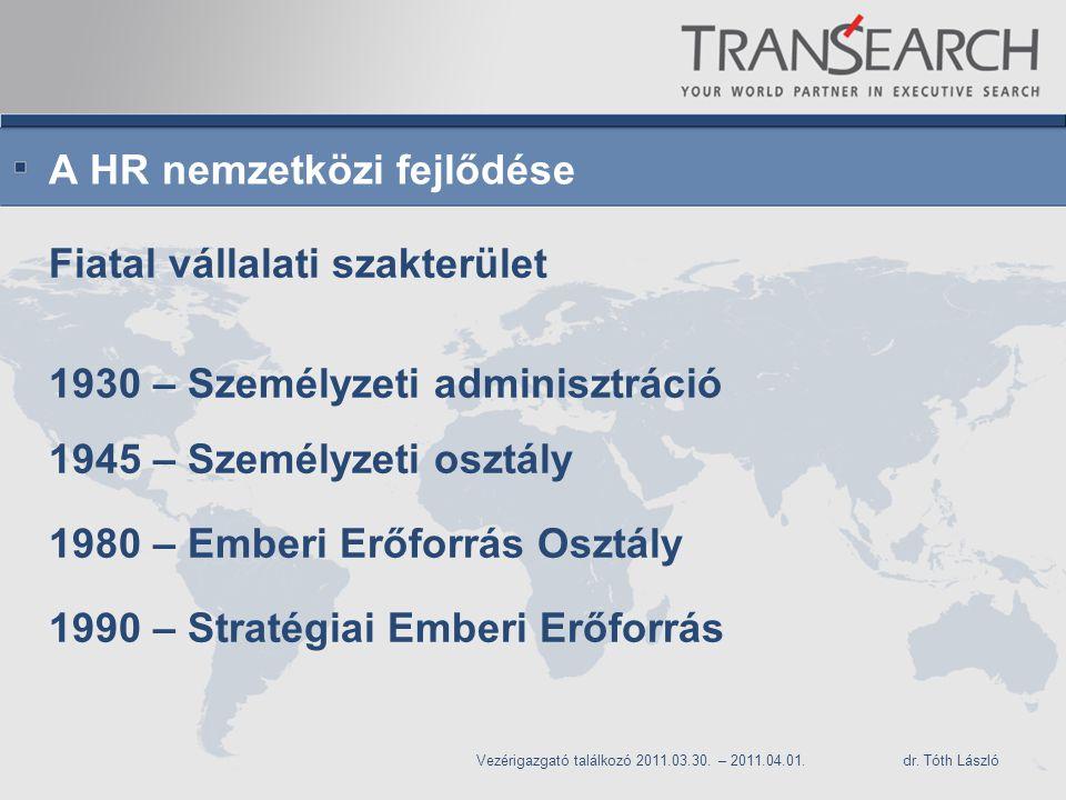 A HR nemzetközi fejlődése