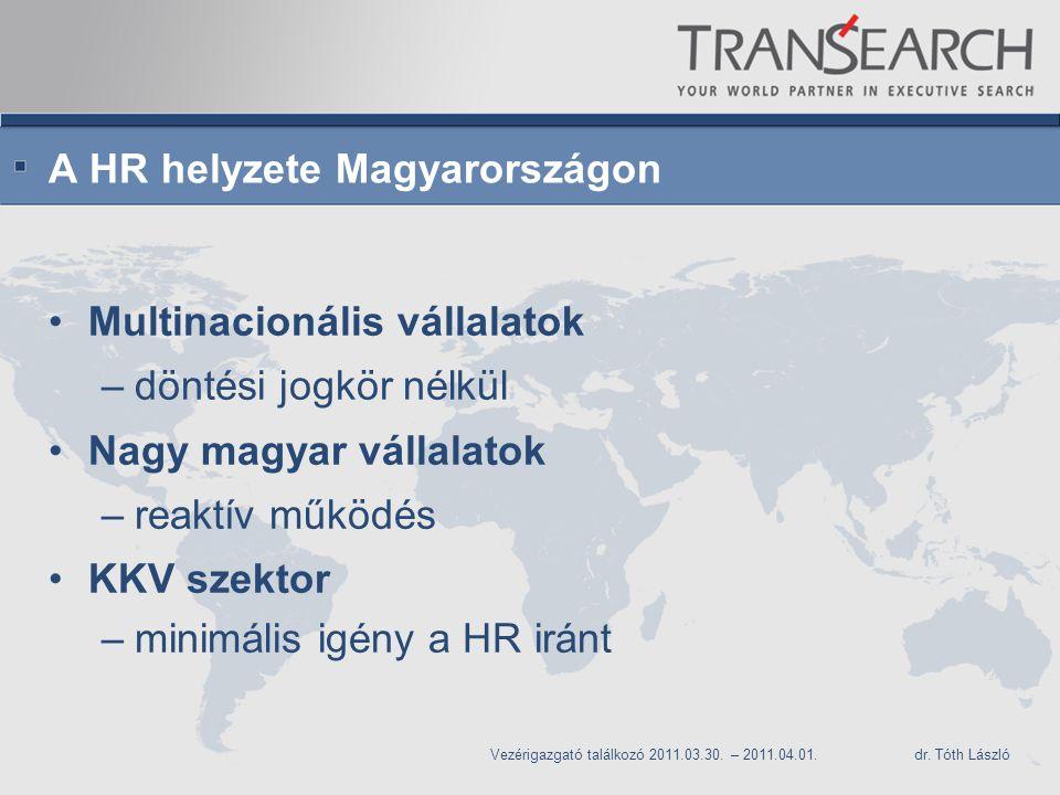 A HR helyzete Magyarországon