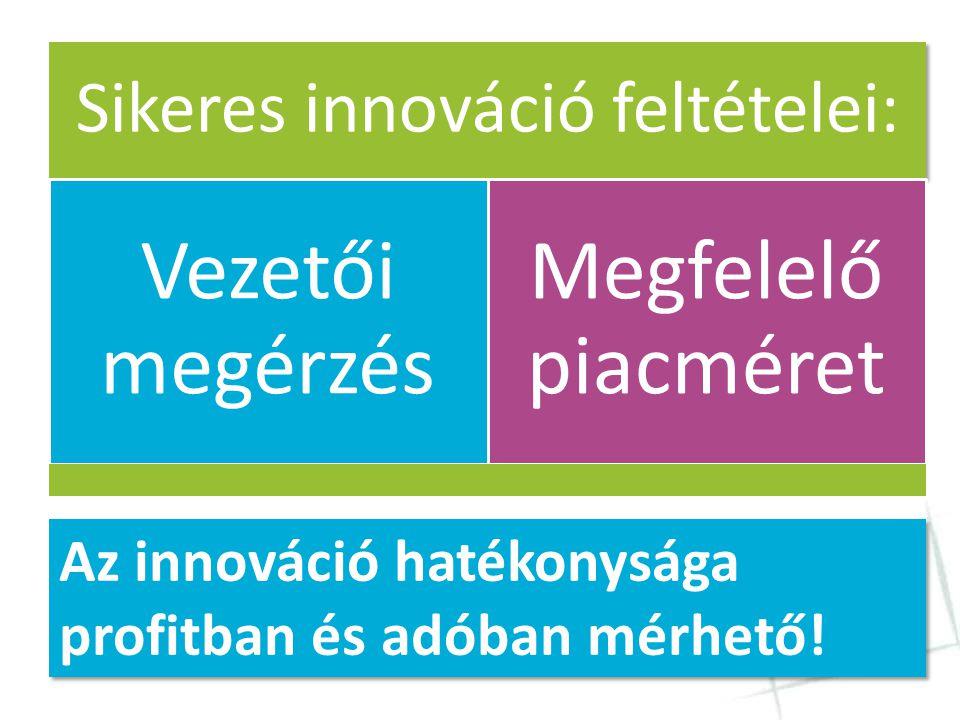 Sikeres innováció feltételei:
