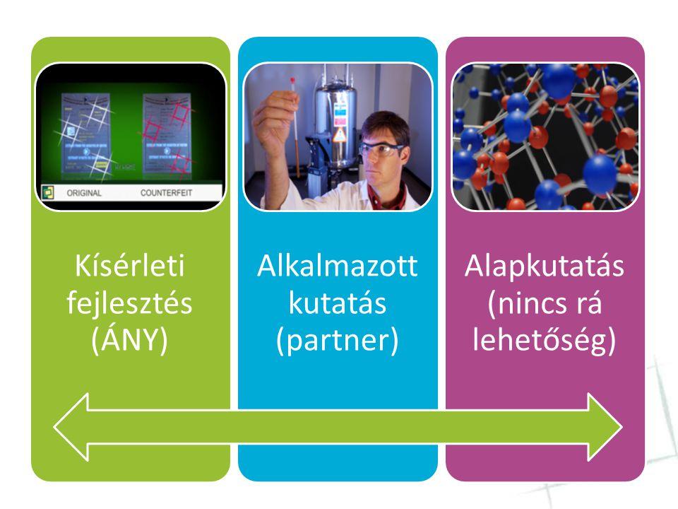 Kísérleti fejlesztés (ÁNY) Alkalmazott kutatás (partner)