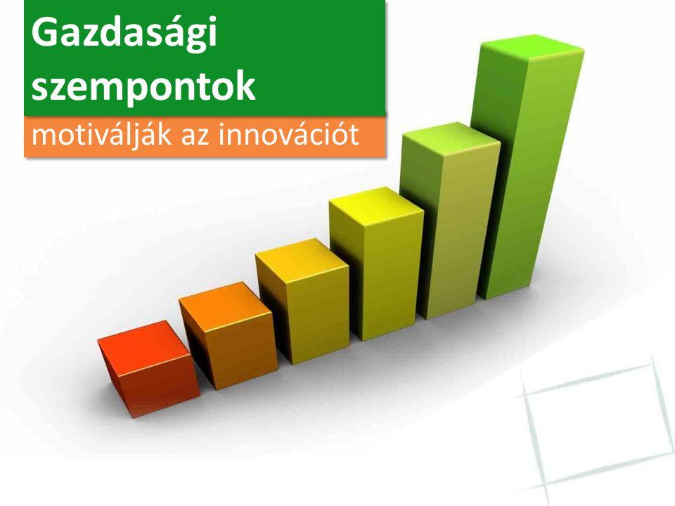 Gazdasági szempontok motiválják az innovációt