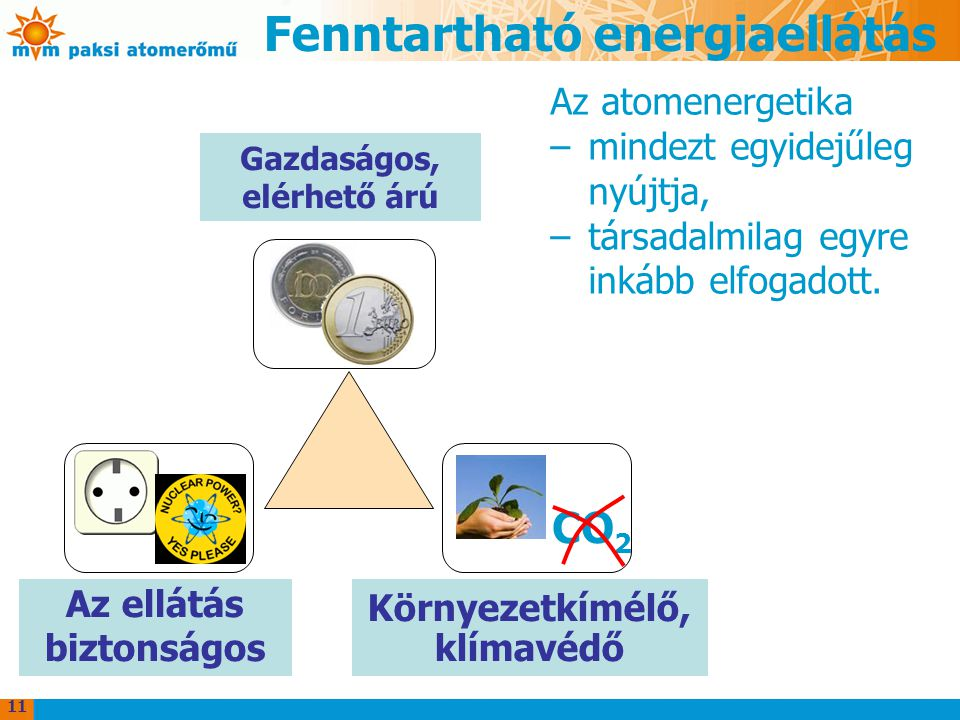 Fenntartható energiaellátás