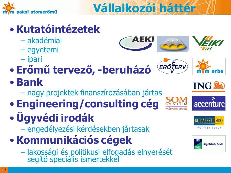 Vállalkozói háttér Kutatóintézetek Erőmű tervező, -beruházó Bank