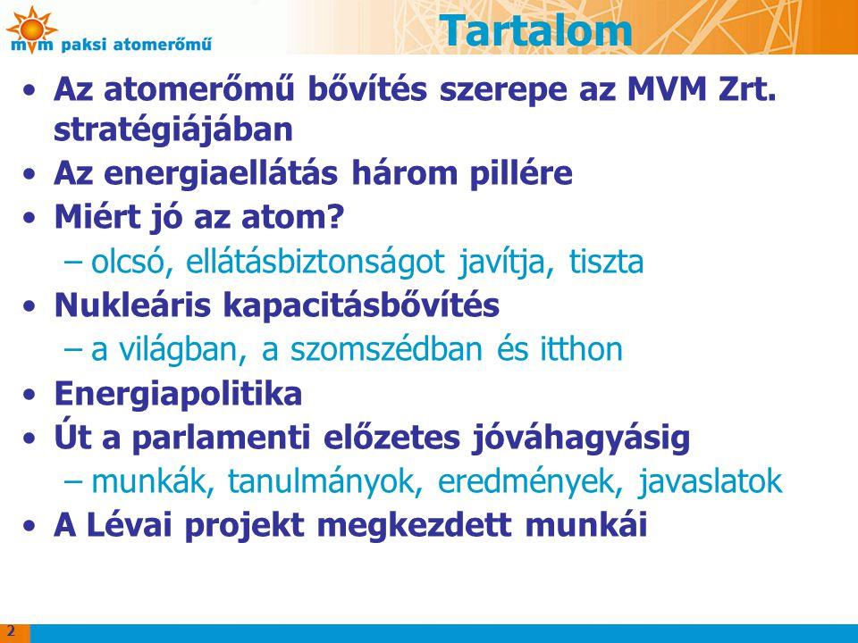Tartalom Az atomerőmű bővítés szerepe az MVM Zrt. stratégiájában