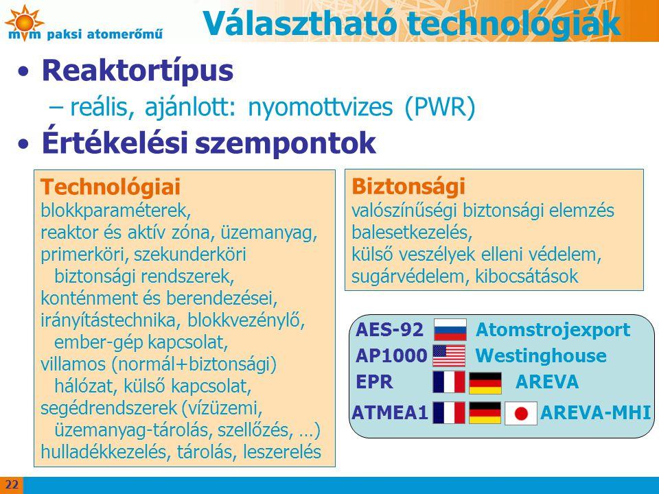 Választható technológiák