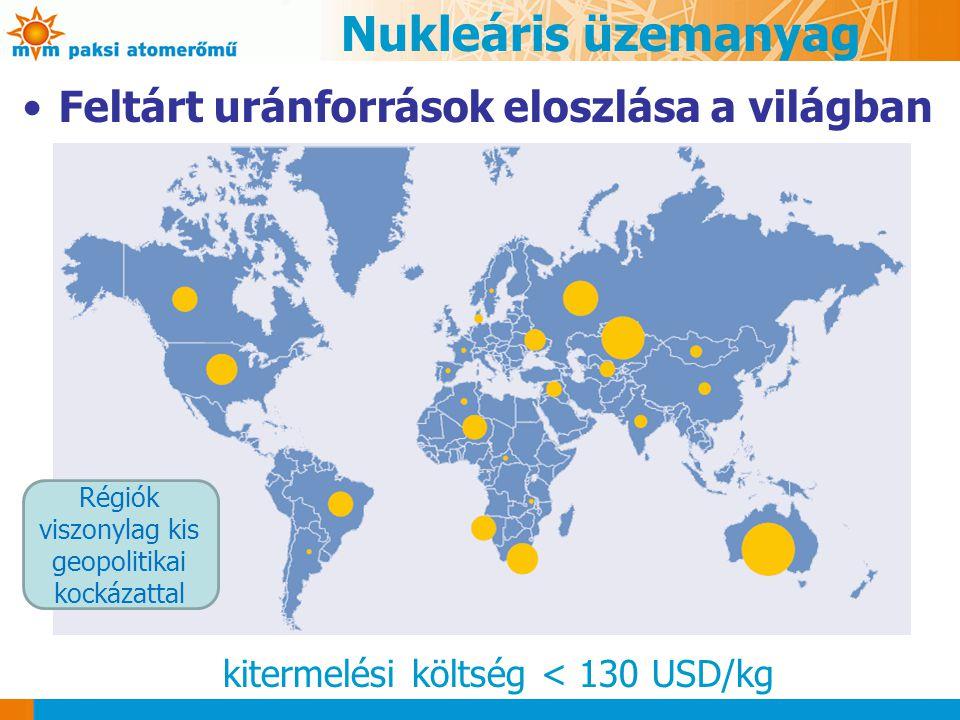 Nukleáris üzemanyag Feltárt uránforrások eloszlása a világban