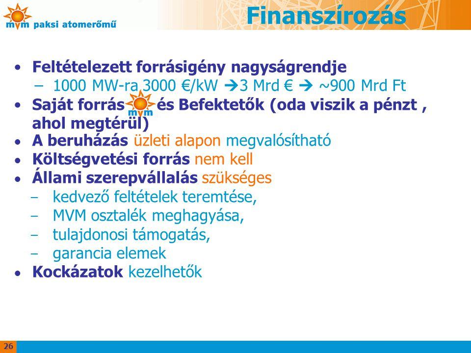 Finanszírozás Feltételezett forrásigény nagyságrendje