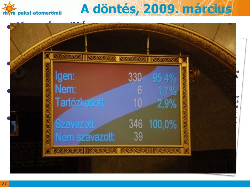A döntés, 2009. március Kormány ülése Parlament, Gazdasági Bizottság
