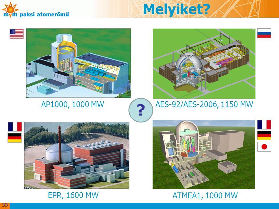 Melyiket AP1000, 1000 MW AES-92/AES-2006, 1150 MW EPR, 1600 MW