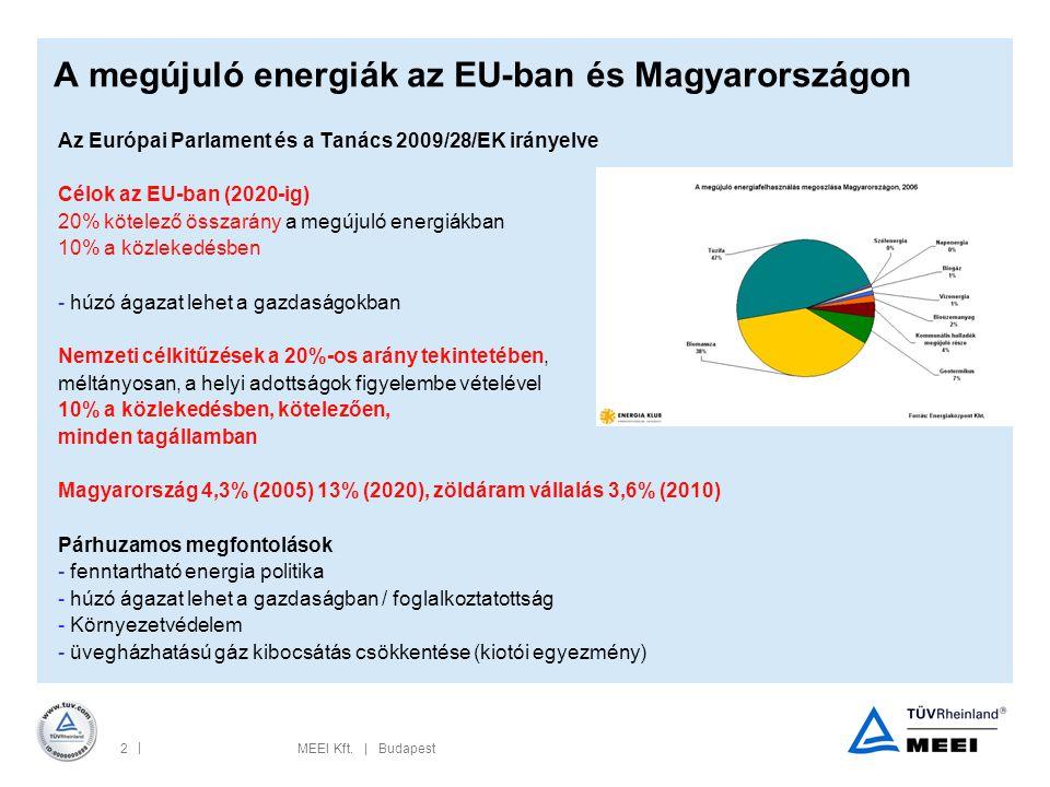 A megújuló energiák az EU-ban és Magyarországon