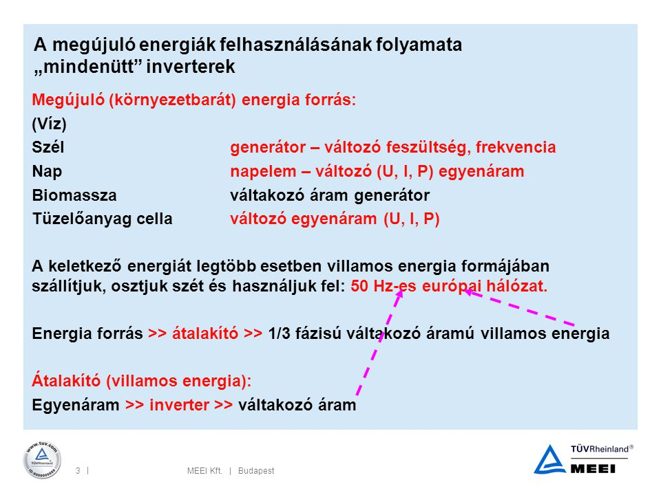 """A megújuló energiák felhasználásának folyamata """"mindenütt inverterek"""