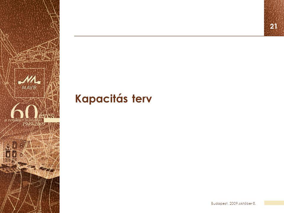 Kapacitás terv Budapest, 2009.október 8.