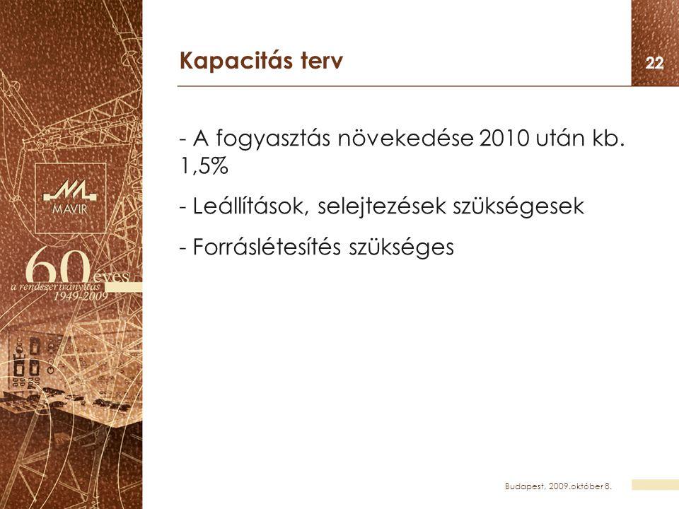 Kapacitás terv - A fogyasztás növekedése 2010 után kb. 1,5%