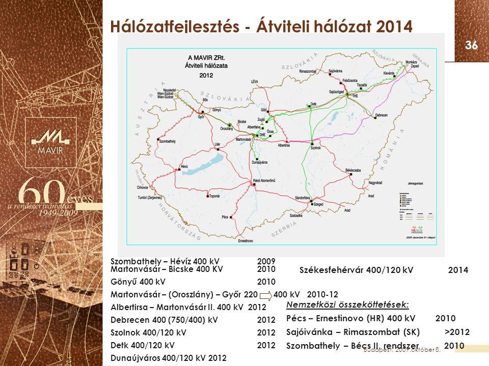 Hálózatfejlesztés - Átviteli hálózat 2014