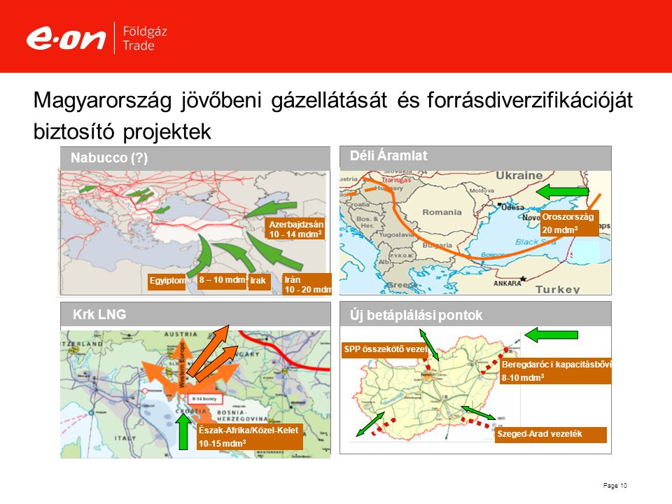 Magyarország jövőbeni gázellátását és forrásdiverzifikációját biztosító projektek