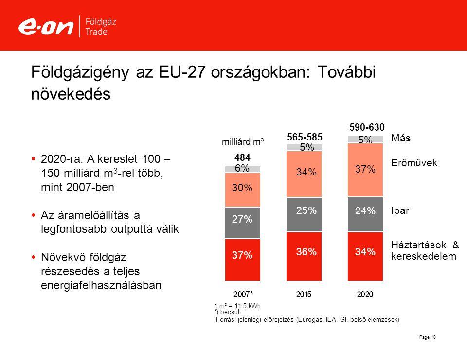 Földgázigény az EU-27 országokban: További növekedés