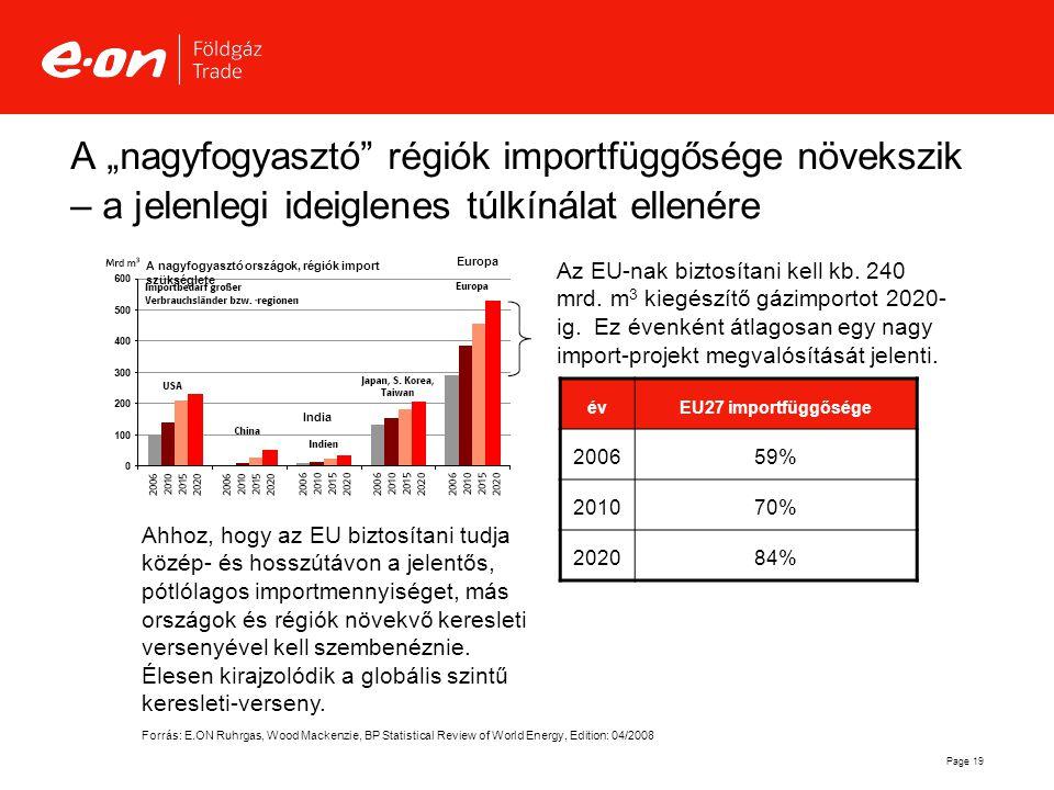 """A """"nagyfogyasztó régiók importfüggősége növekszik – a jelenlegi ideiglenes túlkínálat ellenére"""