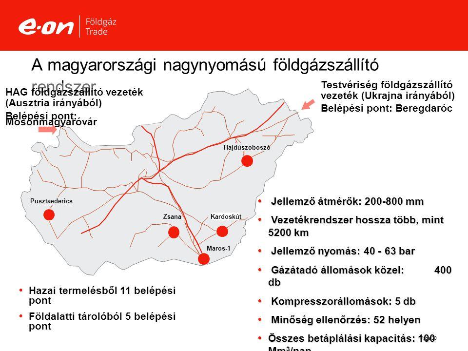 A magyarországi nagynyomású földgázszállító rendszer