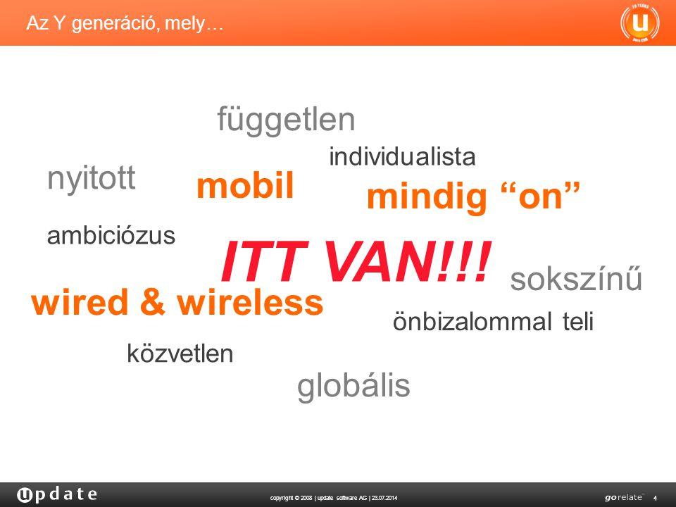 ITT VAN!!! mobil mindig on wired & wireless független nyitott