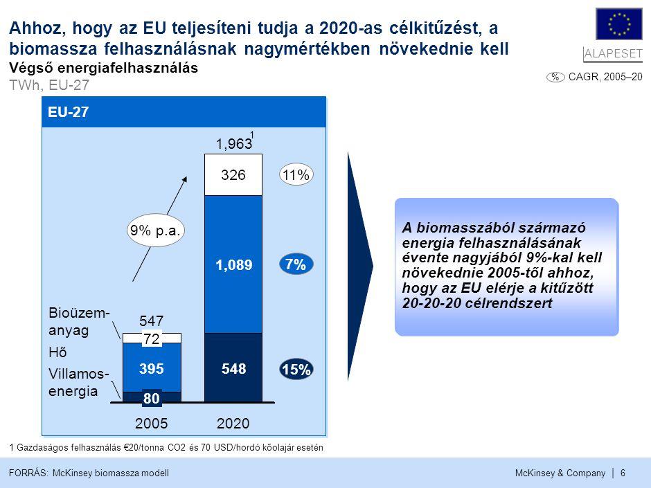 5 Európa biomassza-termelése az igény nagy részét képes kielégíteni, de Nyugat- és Dél-Európának szüksége lesz importra.
