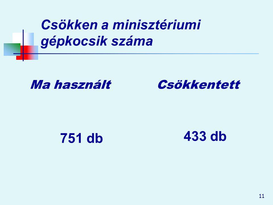 Csökken a minisztériumi gépkocsik száma