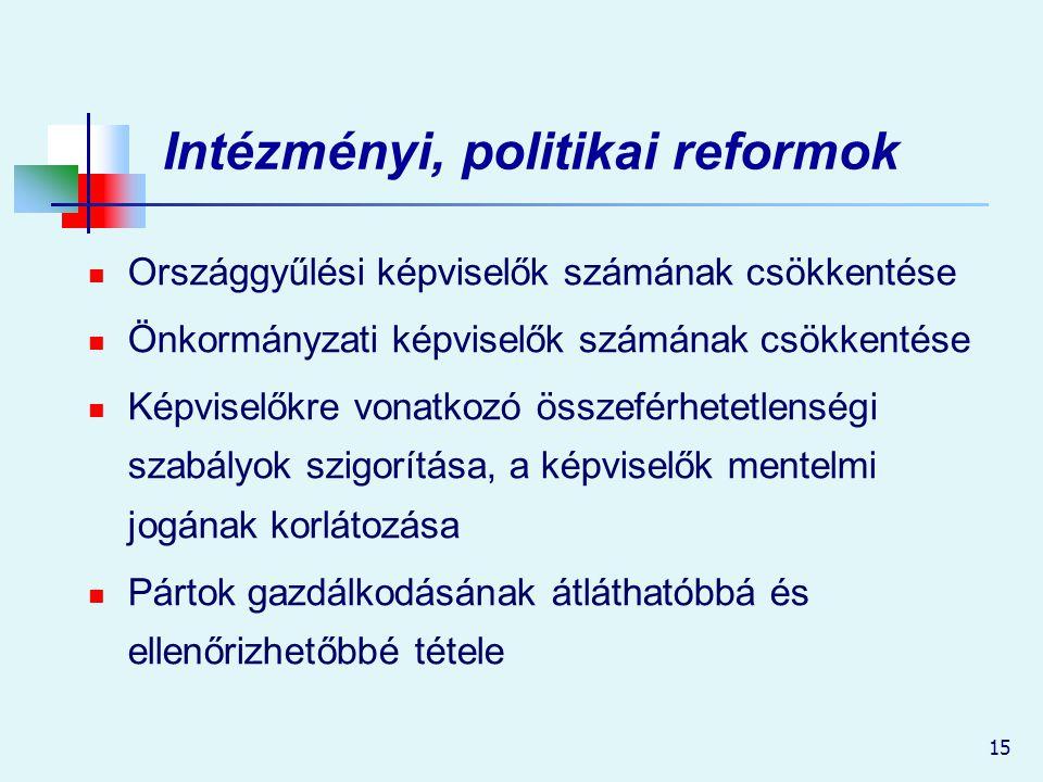 Intézményi, politikai reformok