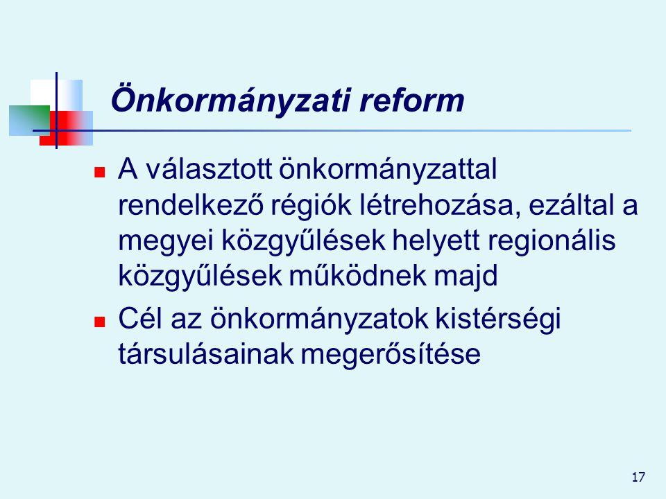 Önkormányzati reform