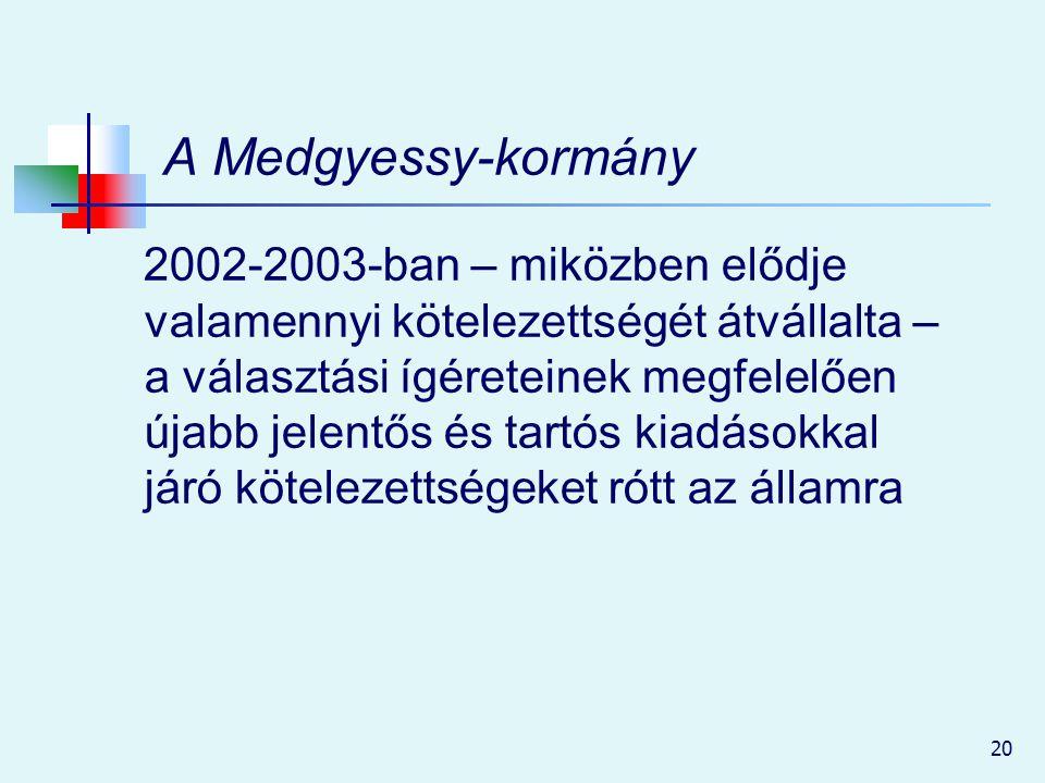 A Medgyessy-kormány