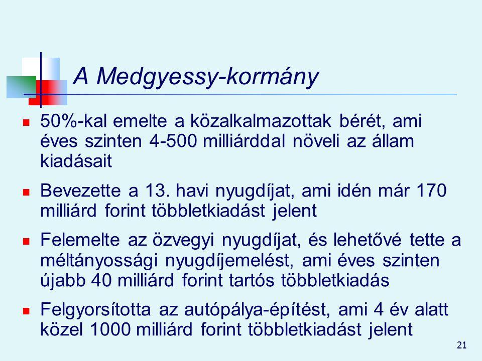 A Medgyessy-kormány 50%-kal emelte a közalkalmazottak bérét, ami éves szinten 4-500 milliárddal növeli az állam kiadásait.