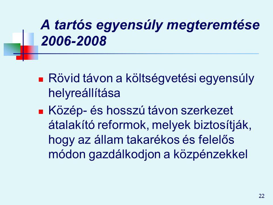 A tartós egyensúly megteremtése 2006-2008