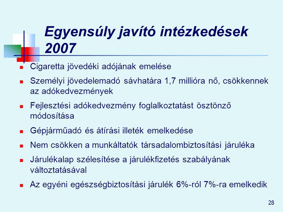 Egyensúly javító intézkedések 2007
