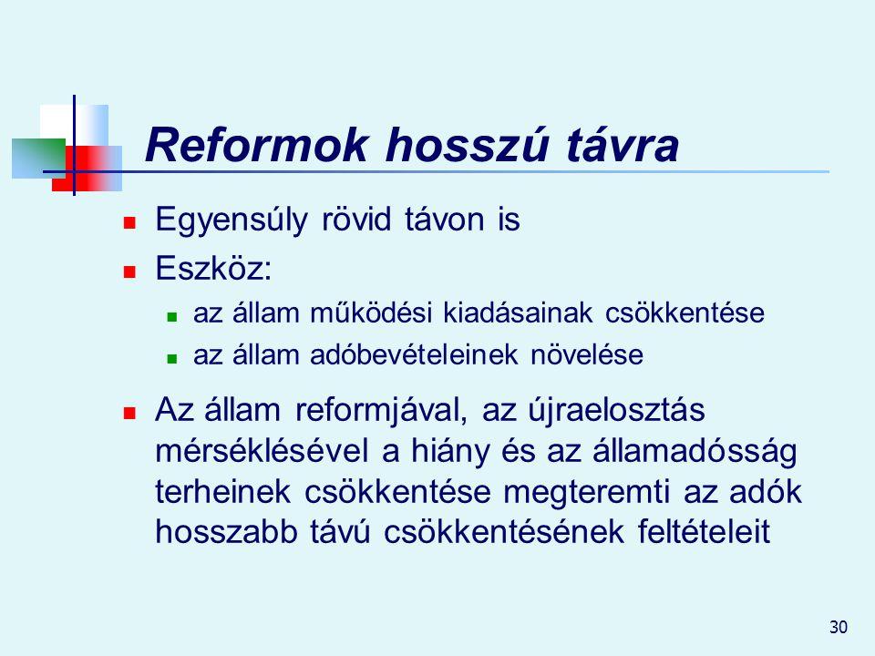 Reformok hosszú távra Egyensúly rövid távon is Eszköz: