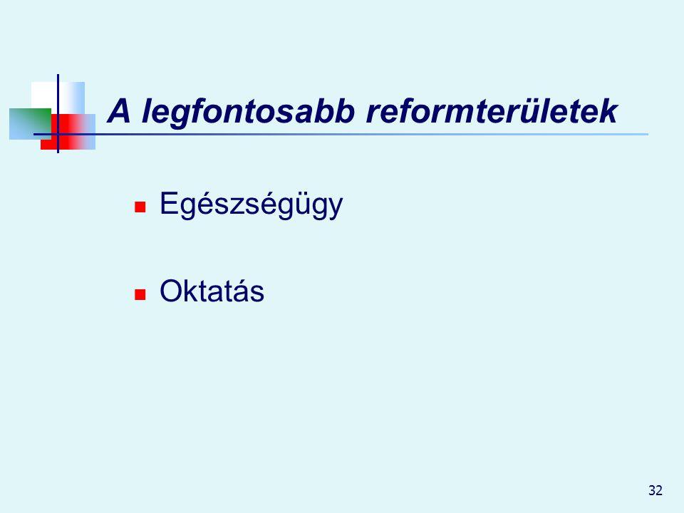 A legfontosabb reformterületek
