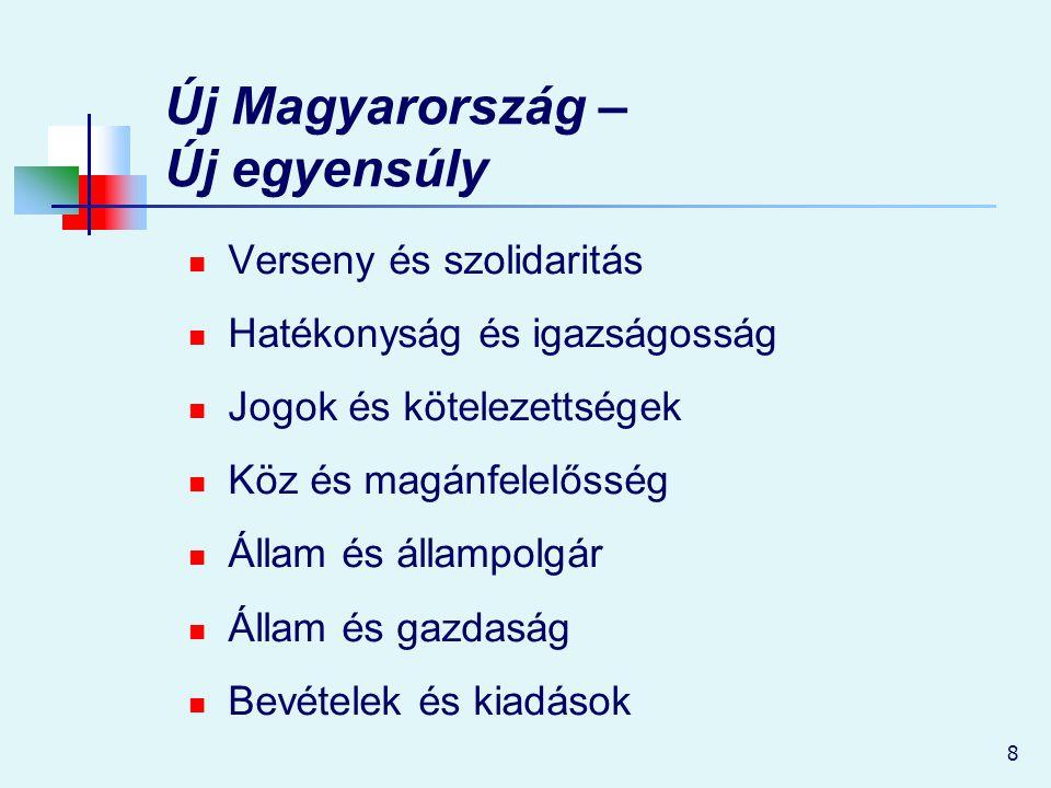 Új Magyarország – Új egyensúly